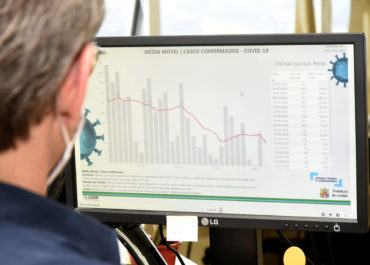 Jundiaí apresenta média móvel para monitoramento do Coronavírus
